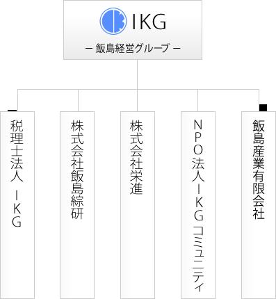 ikg_sosikizu03